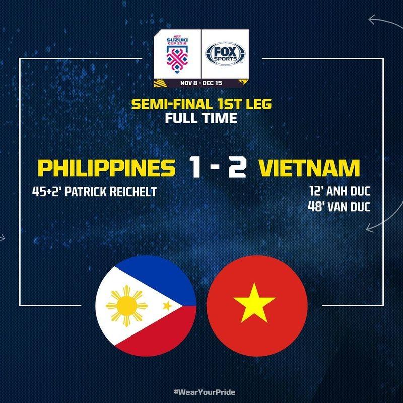 Đánh bại Philippines, Việt Nam mở toang cửa chung kết AFF Cup - ảnh 2