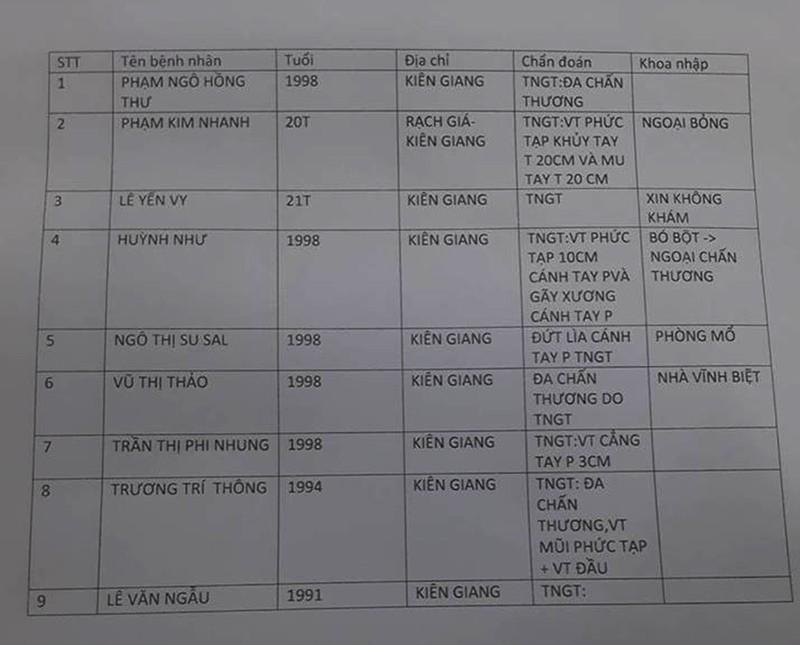 Xe khách rơi trên đèo Hải Vân, 21 sinh viên bị nạn - ảnh 7