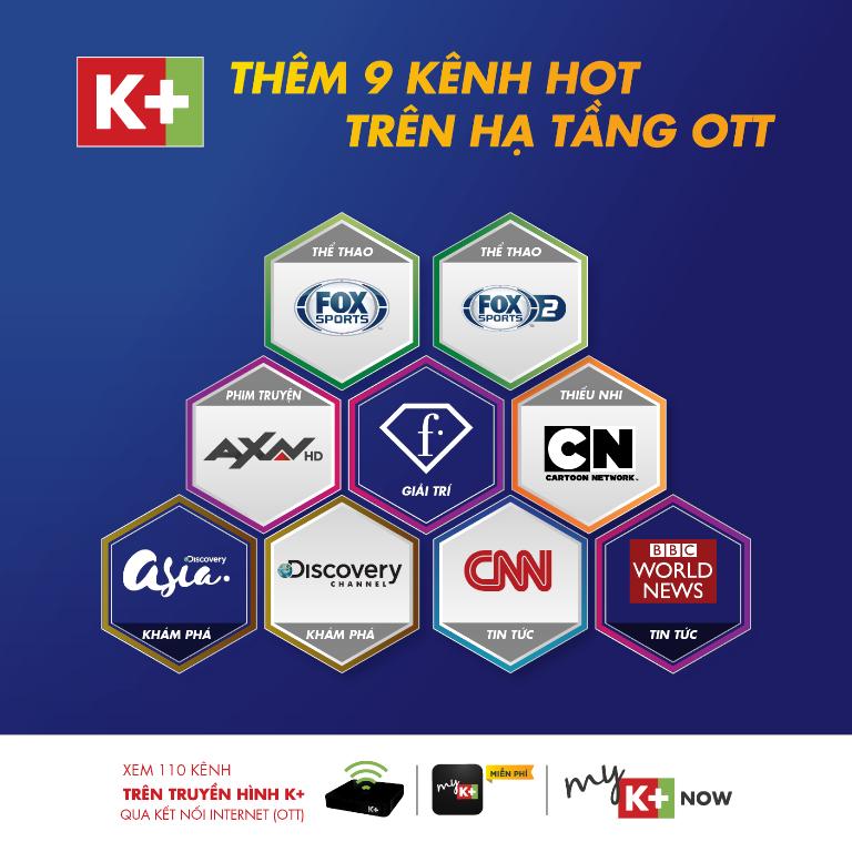 K+ thêm 9 kênh quốc tế, không thêm chi phí - ảnh 1