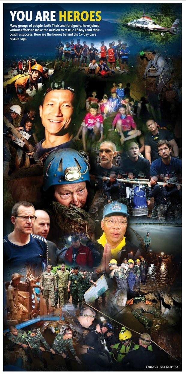Hơn 1.000 anh hùng đã làm việc xuyên ngày đêm giành giật mạng sống cho 13 thành viên đội bóng nhí. Ảnh: BANGKOK POST