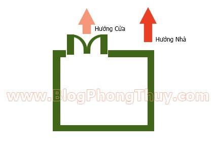 Cách xác định hướng nhà, hướng cửa theo phong thủy - ảnh 3