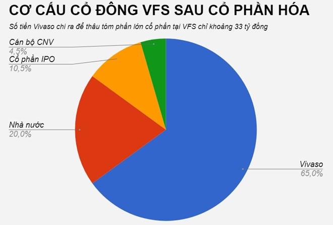 Dai gia dung sau thau tom Hang phim truyen Viet Nam la ai? hinh anh 1