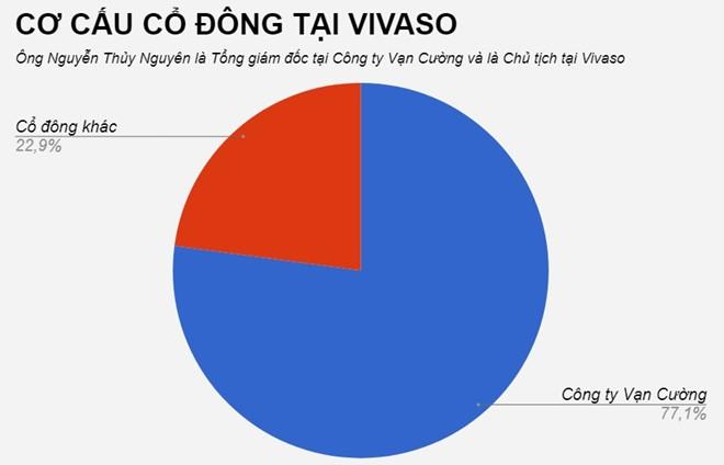 Dai gia dung sau thau tom Hang phim truyen Viet Nam la ai? hinh anh 2