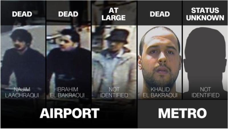 Người Syria bí ẩn trong các vụ đánh bom của IS tại Paris và Brussels - ảnh 2