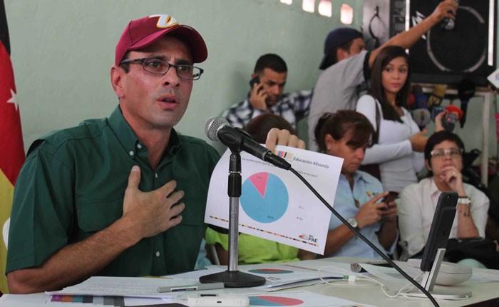 Thống đốc bang Miranda Henrique Capriles ban hành tình trạng khẩn cấp vì thiếu thực phẩm ở hệ thống trường học.
