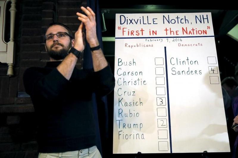 Kết quả cuộc bầu cử sơ bộ lúc nửa đêm 9-2-2016 ở làng Dixville Notch.