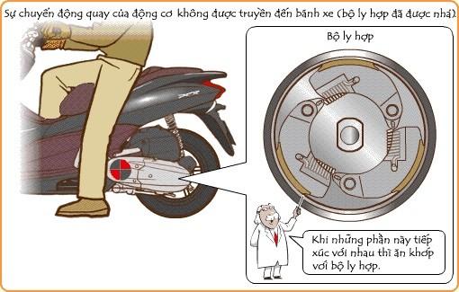 Hình ảnh Những bộ phận nào của xe máy dễ hư hỏng nhất ? số 2