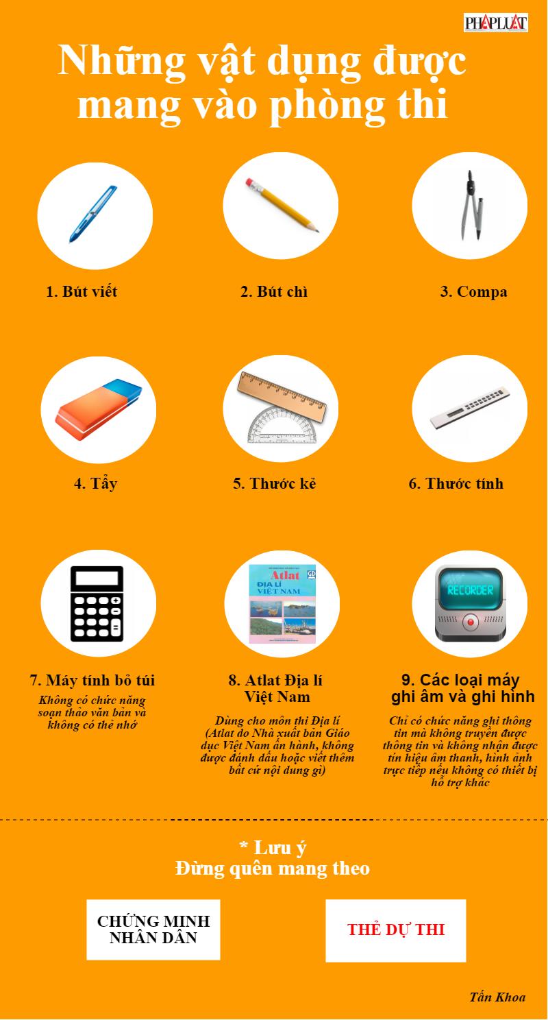 Infographic: Những vật dụng được phép mang vào phòng thi.