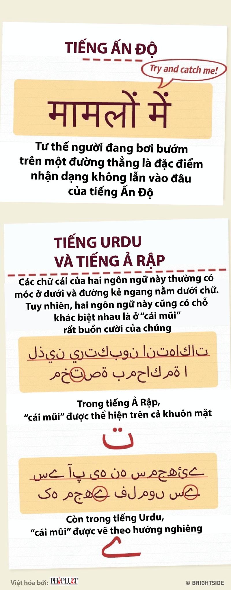Nhận biết sự khác biệt thú vị ở các thứ tiếng châu Á - ảnh 2