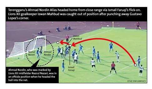 Vụ bạo động kinh khủng tại Cúp FA Malaysia: Trọng tài đúng và Bộ vào cuộc - ảnh 1
