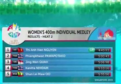 Mới thi vòng loại, Ánh Viên đã phá kỷ lục SEA Games - ảnh 3