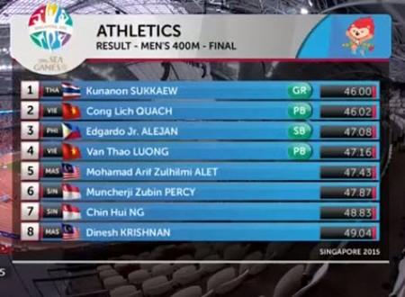 Cập nhật SEA Games (12-6): Điền kinh giành mưa... bạc, Việt Nam bị Thái Lan vượt mặt - ảnh 2