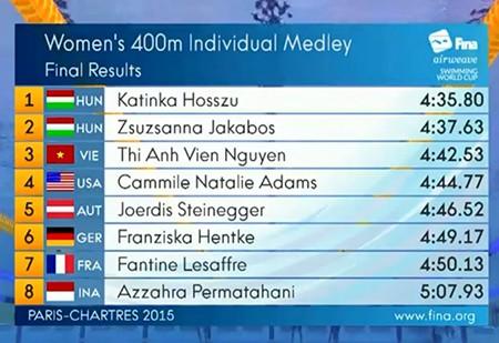 Ánh Viên giành HCĐ 400m hỗn hợp World Cup tại Paris - ảnh 2