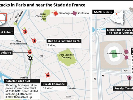 Vụ khủng bố ở Paris: Pháp sẽ bị tước quyền đăng cai Euro 2016? - ảnh 1
