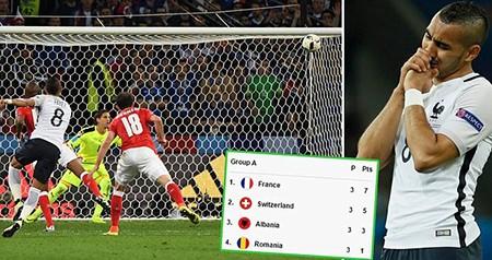 Pháp, Thụy Sĩ dắt tay nhau đi tiếp, Albania phải chờ - ảnh 1