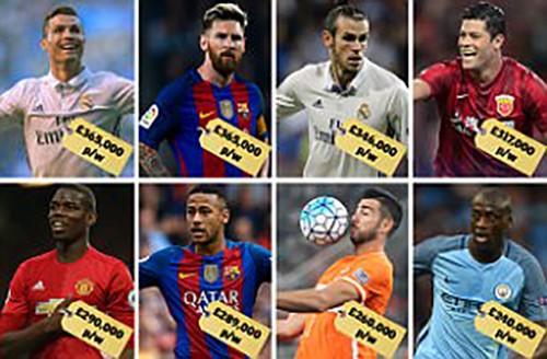 Top 10 cầu thủ thu nhập cao nhất thế giới - ảnh 1