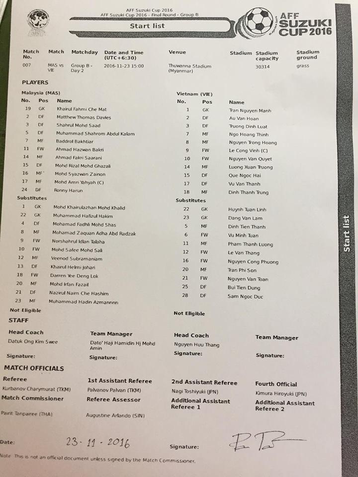 Việt Nam 1-0 Malaysia: Chiến thắng nhọc nhằn và quả cảm - ảnh 27