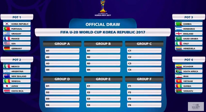 Bốc thăm VCK World Cup U-20: Việt Nam quá may mắn! - ảnh 6