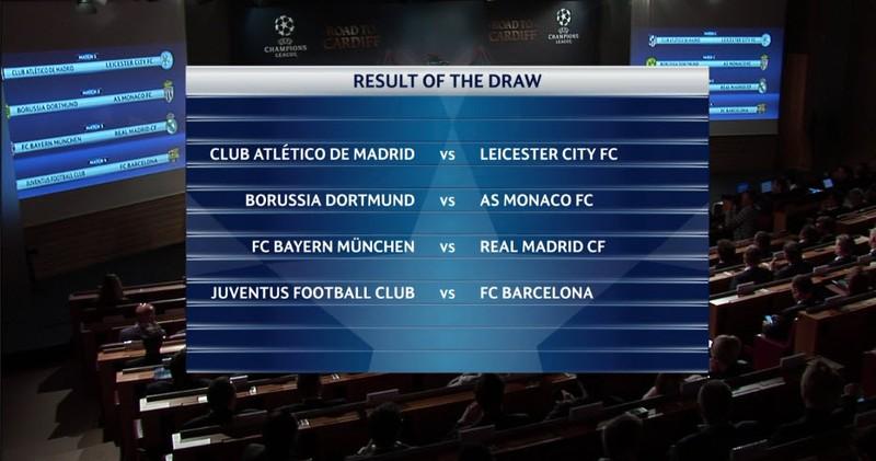 Kết quả bốc thăm C1: Bayern, Real, Barca,Juve 'méo mặt' - ảnh 1