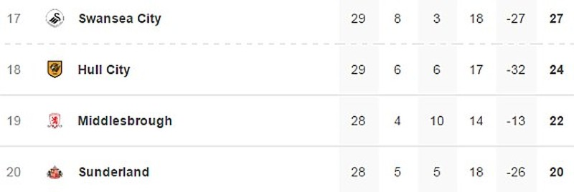 Thắng Middlesbrough, MU vượt mặt Arsenal - ảnh 6