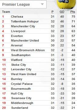 Southampton 0-3 Man City: Hiệp 1 bế tắc, bùng nổ hiệp 2 - ảnh 5