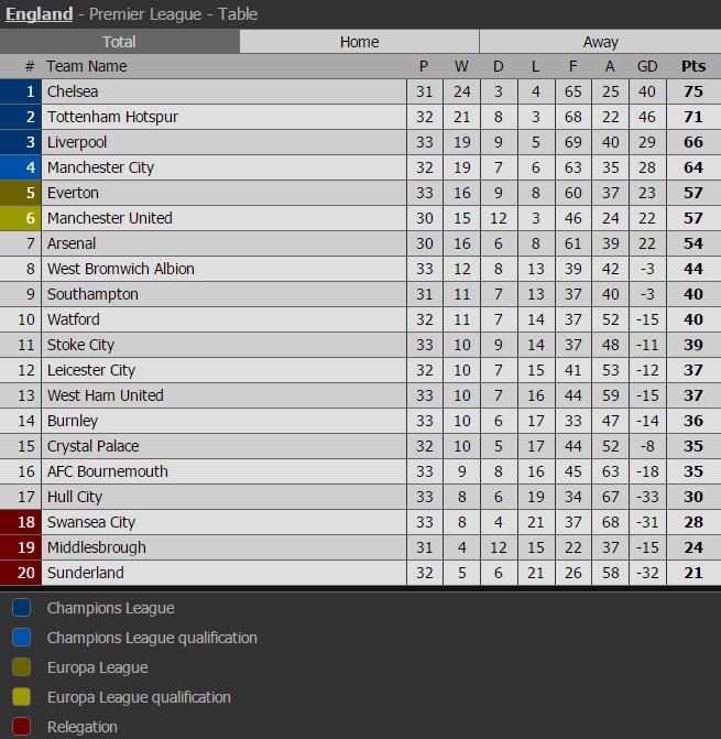 Firmino giúp Liverpool bứt phá trong cuộc đua top 4 - ảnh 6