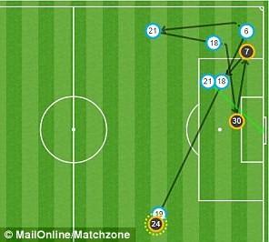 Nhìn lại màn đại chiến kinh điển giữa MU và Chelsea - ảnh 16