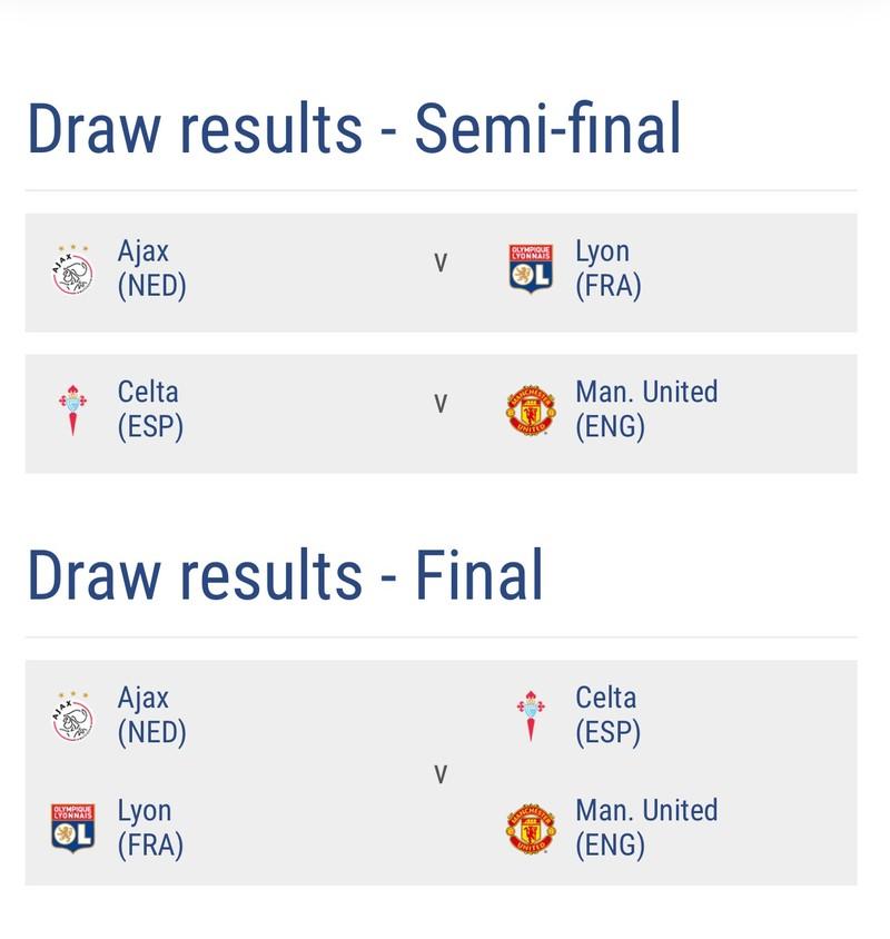 Bốc thăm bán kết Cúp châu Âu: Derby Madrid, MU dễ thở - ảnh 2