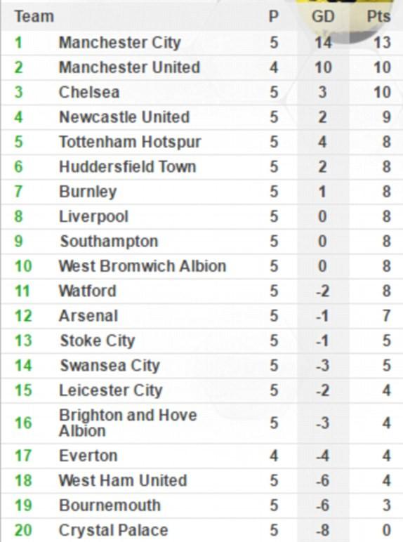 Chelsea và Arsenal 'níu chân' nhau ở derby London - ảnh 4