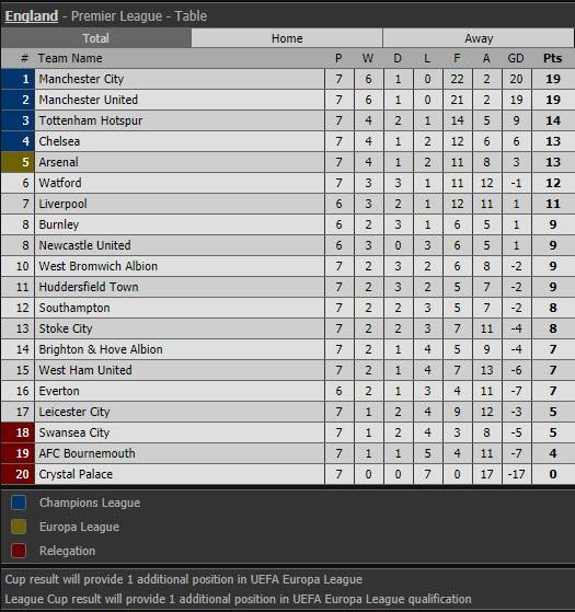 Thắng dễ Brighton, Arsenal trở lại cuộc đua vô địch - ảnh 5