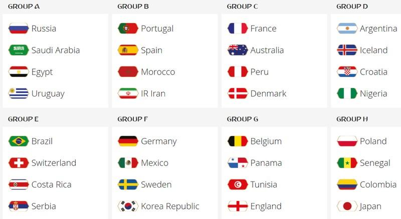 Bốc thăm chia bảng VCK World Cup 2018: 'Ông lớn' mở hội - ảnh 2