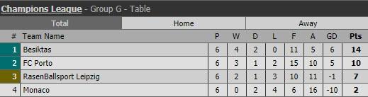 Man City 'buông', Liverpool thắng hủy diệt - ảnh 8