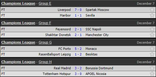 Man City 'buông', Liverpool thắng hủy diệt - ảnh 5