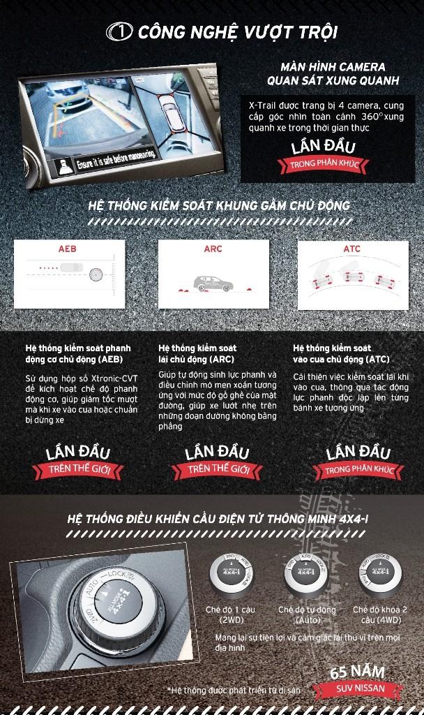 Ba điểm ưu việt của Nissan X-Trail - ảnh 2