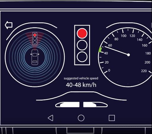 Ford thử nghiệm công nghệ giảm thời gian chờ đèn đỏ - ảnh 4