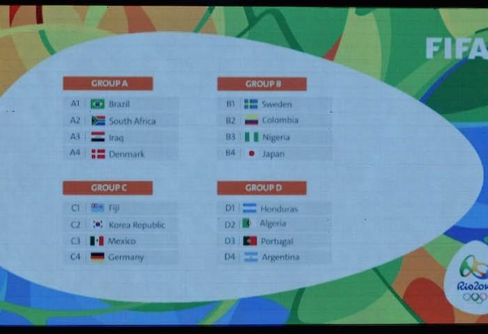 Kết quả bốc thăm bóng đá Olympic: Brazil lại mơ - ảnh 1