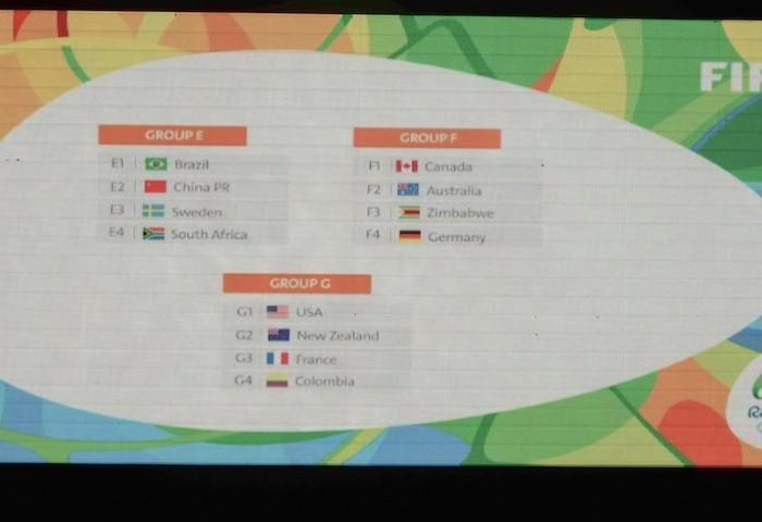 Kết quả bốc thăm bóng đá Olympic: Brazil lại mơ - ảnh 2