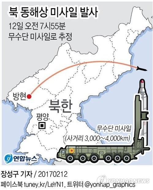 Triều Tiên phóng tên lửa ngay sau gặp gỡ Trump-Abe - ảnh 2