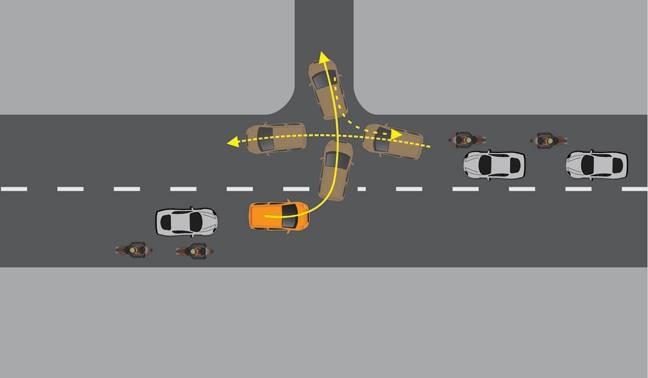 Kỹ năng quay đầu xe, tưởng dễ mà khó - ảnh 6