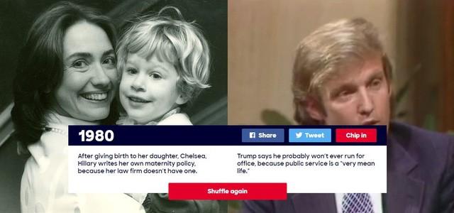 """Năm 1980: Sau khi sinh con gái Chelsea Clinton, Hillary đã tự tay phác thảo chính sách dành cho các bà mẹ của chính bà do công ty luật mà bà đang làm không có chính sách này. Trong năm này, Donald Trump nói có thể ông sẽ không bao giờ tham gia vào chính trường vì ngành dịch vụ công có """"cuộc sống rất tầm thường""""."""