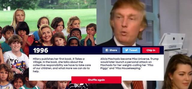 """Năm 1996: Ứng viên tổng thống đảng Dân chủ xuất bản cuốn sách đầu tiên với tựa đề """"It takes a village"""" nói về trách nhiệm chung của cộng đồng trong việc chăm sóc trẻ em và nêu ra những gì cộng đồng cần làm để giúp đỡ mầm non tương lai của đất nước. Trong khi đó, ứng viên tổng thống đảng Cộng hòa lúc bấy giờ tập trung công kích Alicia Machado, người giành vương miện trong cuộc thi Hoa hậu Hoàn vũ do ông Trump tổ chức vào năm 1996. Ông Trump không ngần ngại gọi cô gái này là """"Hoa hậu lợn"""" và """"Hoa hậu quản gia""""."""