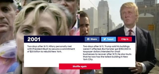 Năm 2001: 2 ngày sau vụ khủng bố 11/9, bà Hillary đã đích thân tới gặp cựu Tổng thống Bush để yêu cầu cấp 20 tỷ USD cho việc tái thiết thành phố New York sau thảm họa. Cũng 2 ngày sau vụ khủng bố 11/9, ông Trump nói rằng các tòa nhà của ông tại New York không bị ảnh hưởng bởi thảm họa này. Tuy nhiên, sau đó ông Trump vẫn nhận được 150.000 USD tiền thuế mà chính quyền trao cho các doanh nghiệp nhỏ để khắc phục hậu quả vụ 11/9.