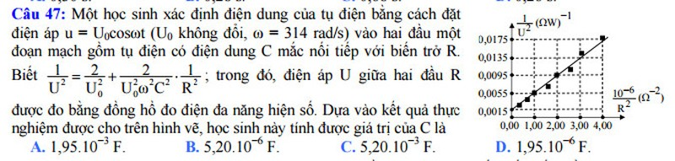 Bộ GD&ĐT lên tiếng về đề thi tốt nghiệp môn Vật lý  - ảnh 1