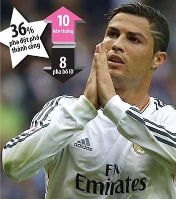 Real Madrid lại chơi xếp hình - ảnh 2