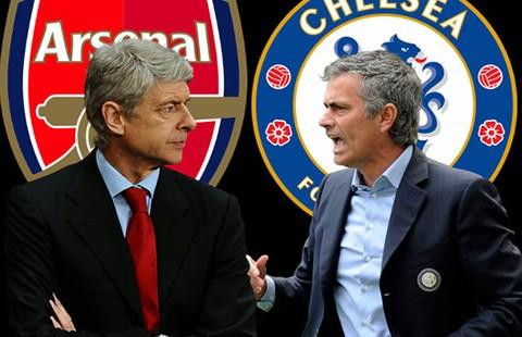Chelsea - Arsenal: Tỉnh dậy đi Chelsea! - ảnh 2