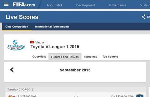 Đến FIFA cũng nhầm là Eximbank tài trợ cho Toyota V-League  - ảnh 1