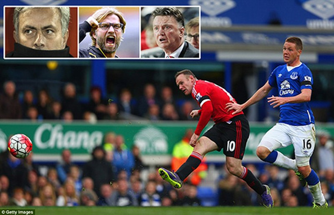 Vòng 9 Premier League: 'Mou', Klopp và Van Gaal - ảnh 1