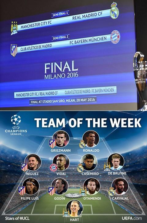 Bán kết Champions League: Thoát cảnh tương tàn - ảnh 1