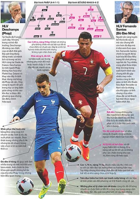 Ronaldo 'động kinh' tại Stade de France? - ảnh 1