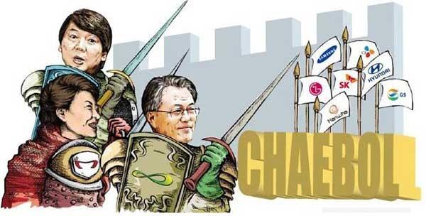 Những siêu tập đoàn gia tộc ở Hàn Quốc - ảnh 2